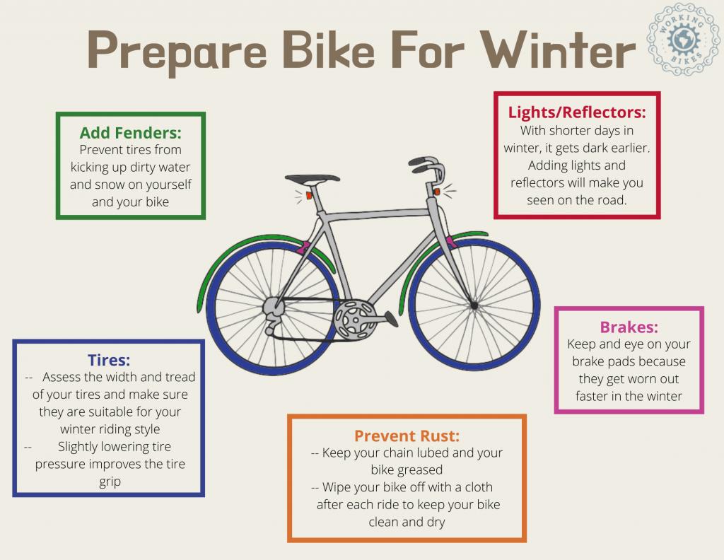 Prepare Bike For Winter!